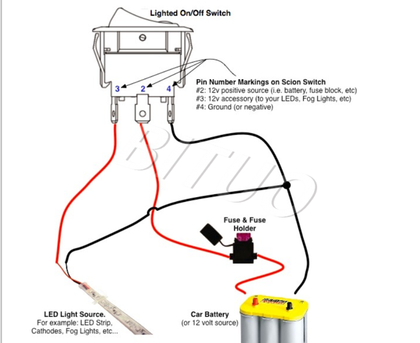 rocker switch  professional manufacturer bituoelec